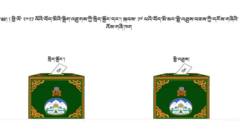 Tibetans in exile to elect political leaders on April 11